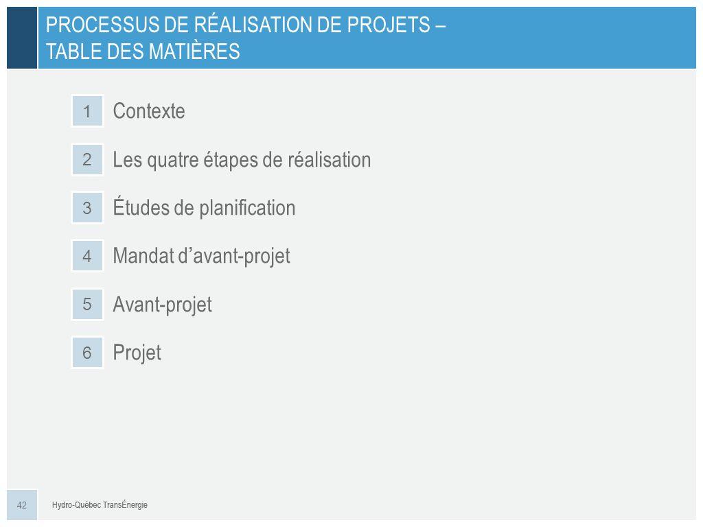 Contexte Les quatre étapes de réalisation Études de planification Mandat davant-projet Avant-projet Projet PROCESSUS DE RÉALISATION DE PROJETS – TABLE