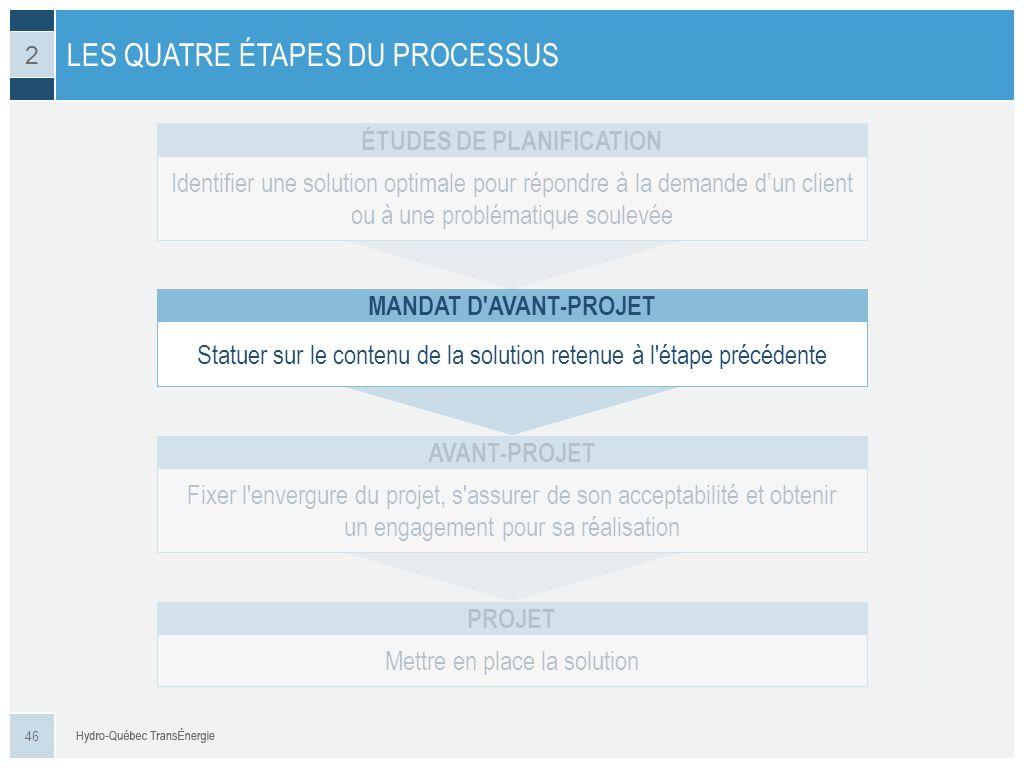 LES QUATRE ÉTAPES DU PROCESSUS 46 2 Identifier une solution optimale pour répondre à la demande dun client ou à une problématique soulevée ÉTUDES DE P