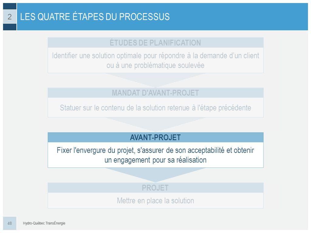 LES QUATRE ÉTAPES DU PROCESSUS 48 2 Identifier une solution optimale pour répondre à la demande dun client ou à une problématique soulevée ÉTUDES DE P