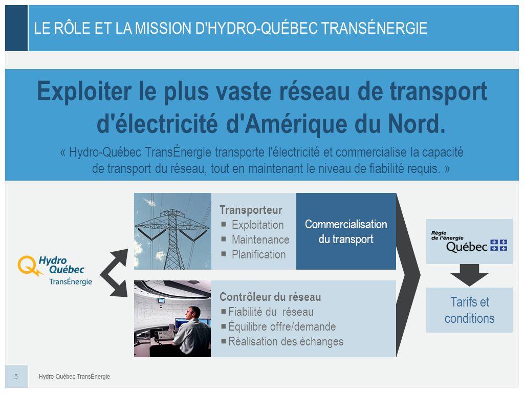 LE RÔLE ET LA MISSION D'HYDRO-QUÉBEC TRANSÉNERGIE Exploiter le plus vaste réseau de transport d'électricité d'Amérique du Nord. « Hydro-Québec TransÉn