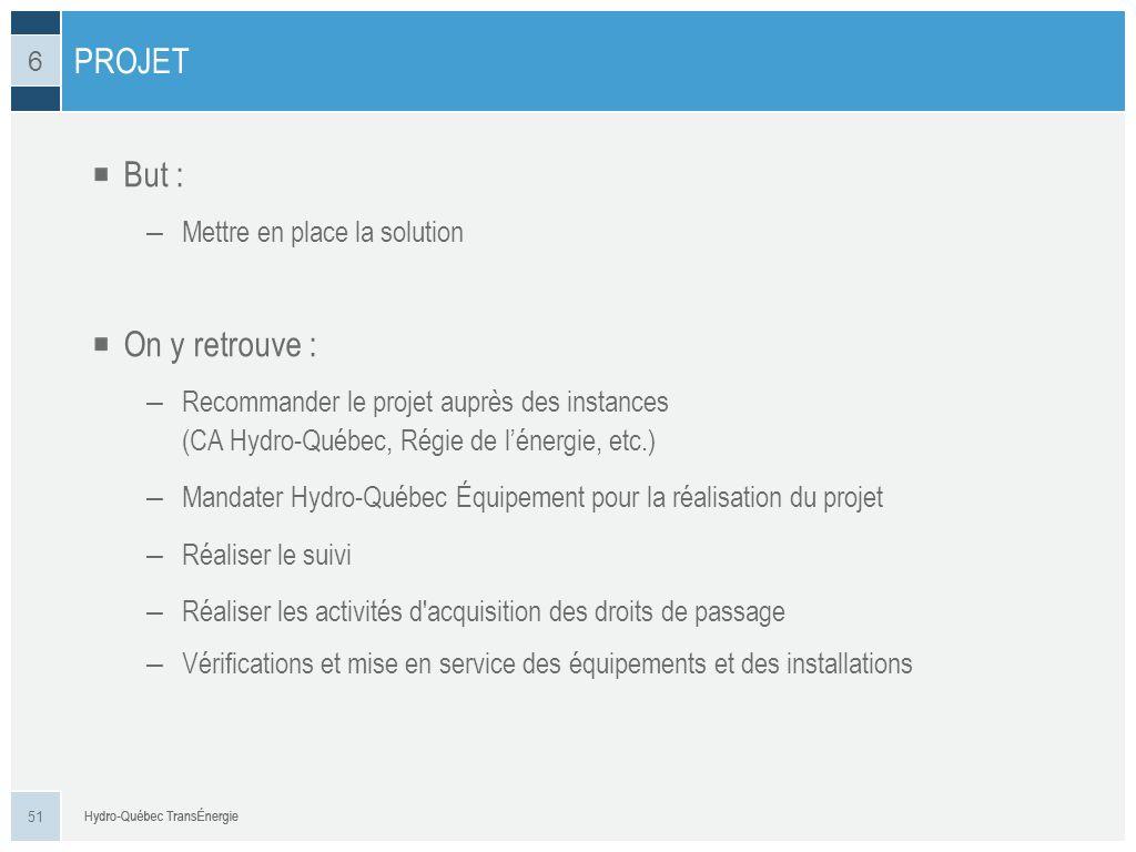 But : – Mettre en place la solution On y retrouve : – Recommander le projet auprès des instances (CA Hydro-Québec, Régie de lénergie, etc.) – Mandater