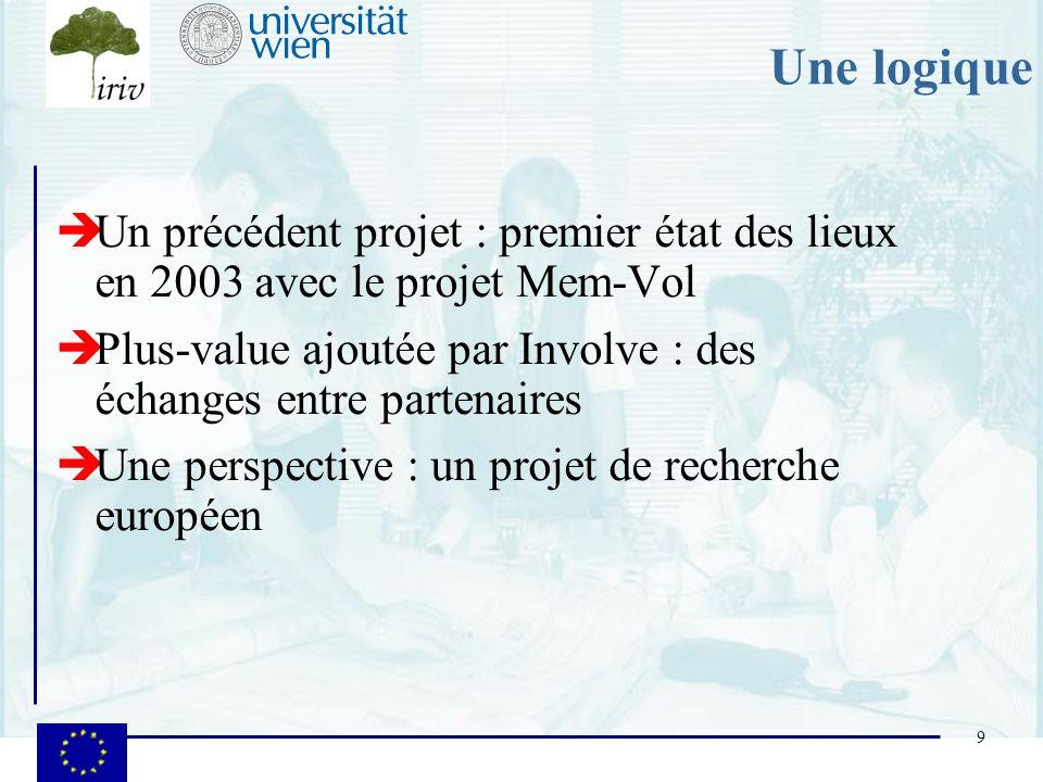 9 Une logique Un précédent projet : premier état des lieux en 2003 avec le projet Mem-Vol Plus-value ajoutée par Involve : des échanges entre partenai