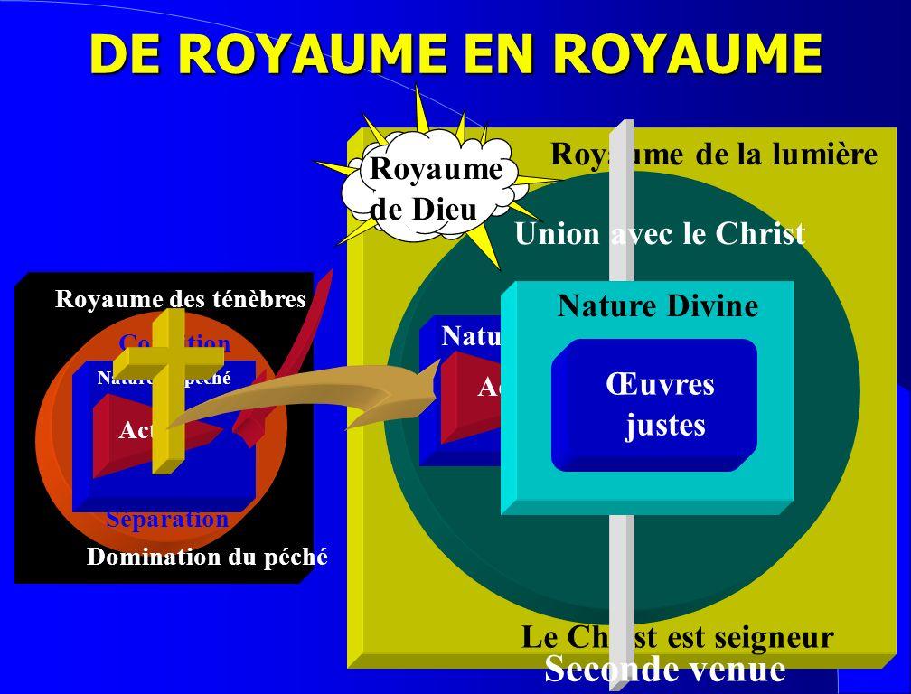 Royaume de Dieu Actes Nature de péché Condition Séparation Royaume des ténèbres Domination du péché DE ROYAUME EN ROYAUME