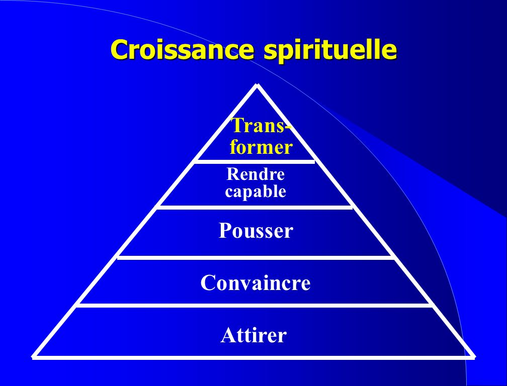 Croître Spirituellement G.C.V.G.C.V.