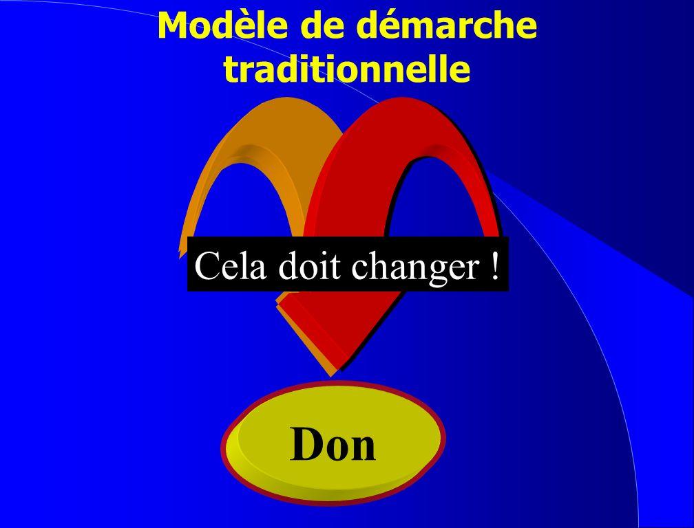 Don InformationEmotions Modèle de démarche traditionnelle