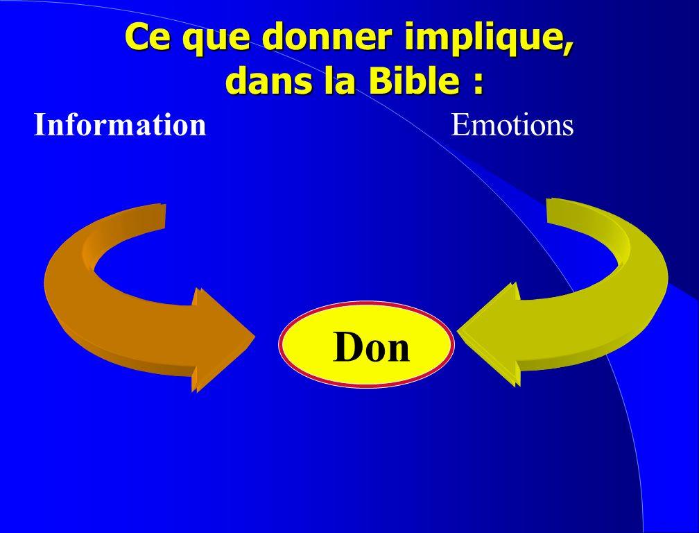 Don Information Ce que donner implique, dans la Bible :