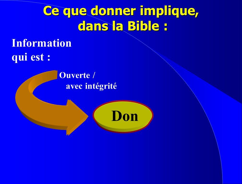 InformationEmotions Ce que donner implique, dans la Bible : Don