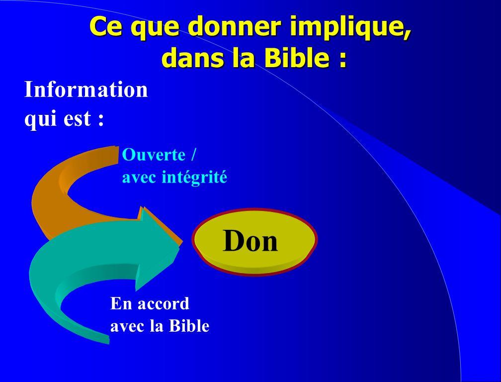 Information qui est : Ouverte / avec intégrité Ce que donner implique, dans la Bible :