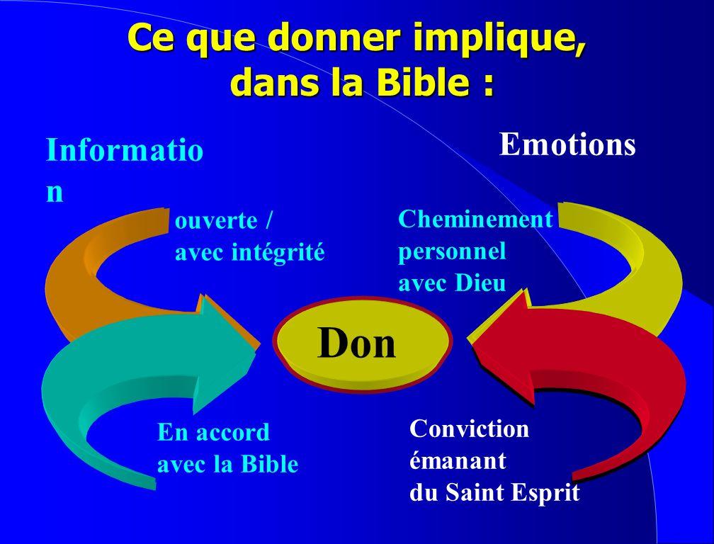 Don ouverte / avec intégrité En accord avec la Bible Cheminement personnel avec Dieu Information qui est : Emotions qui viennent dun : Ce que donner i