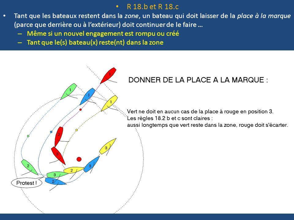 R 18.b et R 18.c Tant que les bateaux restent dans la zone, un bateau qui doit laisser de la place à la marque (parce que derrière ou à lextérieur) do