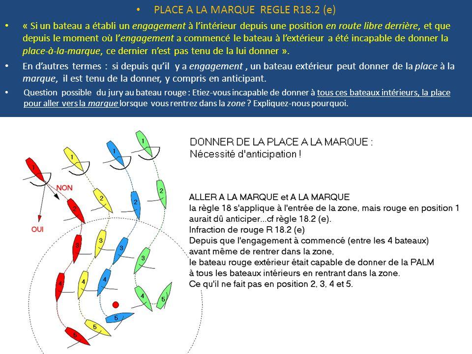 PLACE A LA MARQUE REGLE R18.2 (e) « Si un bateau a établi un engagement à lintérieur depuis une position en route libre derrière, et que depuis le mom