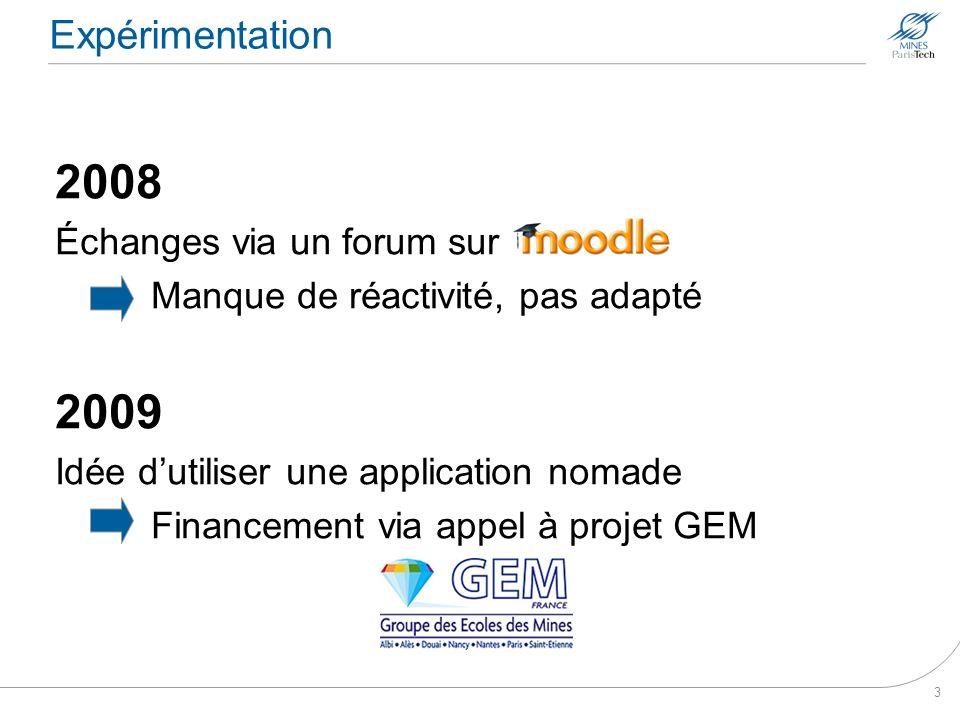 Expérimentation 2008 Échanges via un forum sur Manque de réactivité, pas adapté 2009 Idée dutiliser une application nomade Financement via appel à pro
