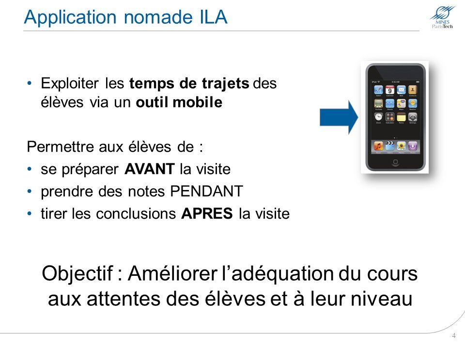 Application nomade ILA Exploiter les temps de trajets des élèves via un outil mobile Permettre aux élèves de : se préparer AVANT la visite prendre des