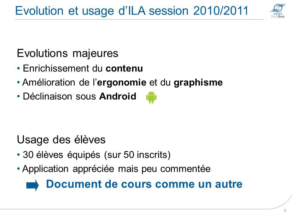 Evolution et usage dILA session 2010/2011 Evolutions majeures Enrichissement du contenu Amélioration de lergonomie et du graphisme Déclinaison sous An
