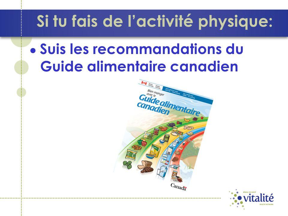 Si tu fais de lactivité physique: Suis les recommandations du Guide alimentaire canadien