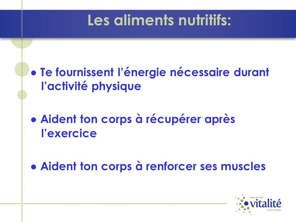 Les aliments nutritifs: Te fournissent lénergie nécessaire durant lactivité physique Aident ton corps à récupérer après lexercice Aident ton corps à r