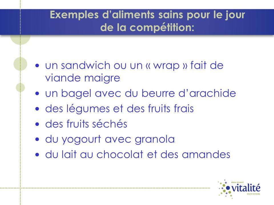 Exemples daliments sains pour le jour de la compétition: un sandwich ou un « wrap » fait de viande maigre un bagel avec du beurre darachide des légume