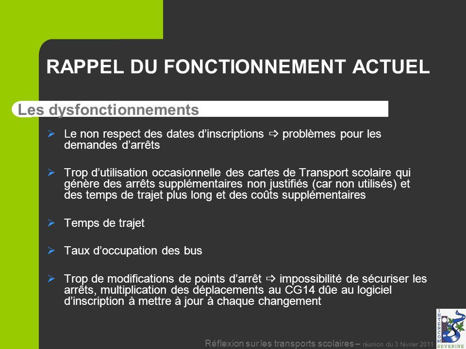 RÉFLEXION SUR LES TRANSPORTS SCOLAIRES Réunion plénière du 3 Février 2010