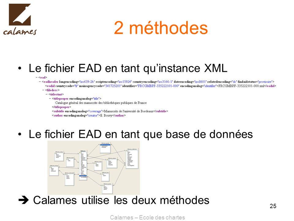 Calames – Ecole des chartes 25 2 méthodes Le fichier EAD en tant quinstance XML Le fichier EAD en tant que base de données Calames utilise les deux mé