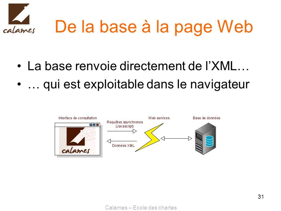 Calames – Ecole des chartes 31 De la base à la page Web La base renvoie directement de lXML… … qui est exploitable dans le navigateur