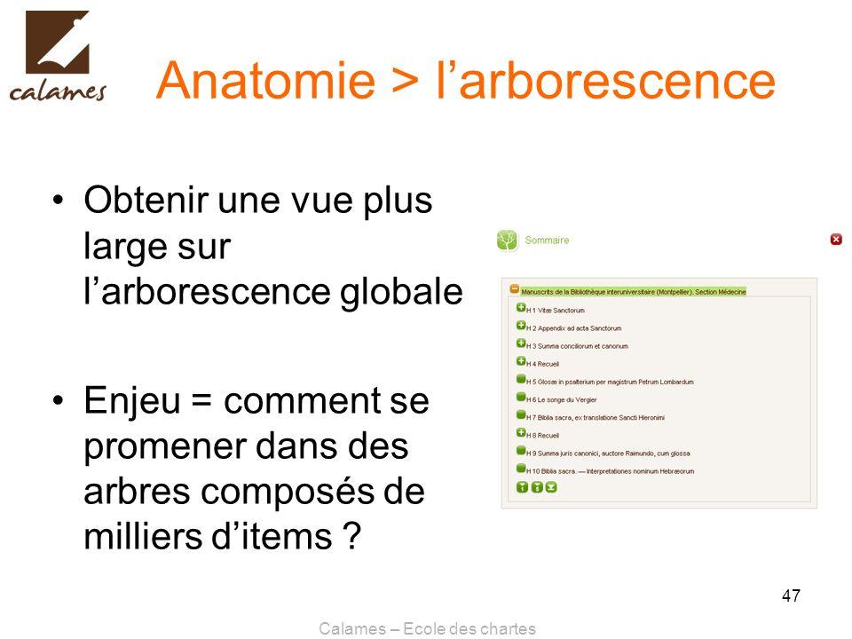 Calames – Ecole des chartes 47 Anatomie > larborescence Obtenir une vue plus large sur larborescence globale Enjeu = comment se promener dans des arbr
