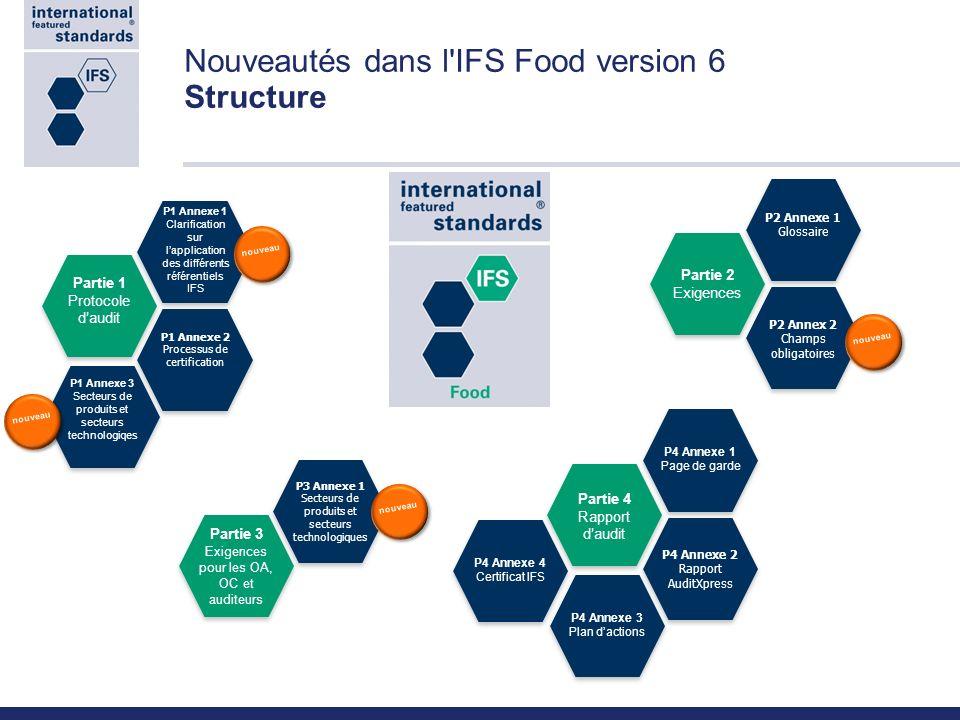 Nouveautés dans l'IFS Food version 6 Structure Partie 1 Protocole daudit Partie 1 Protocole daudit P1 Annexe 1 Clarification sur lapplication des diff