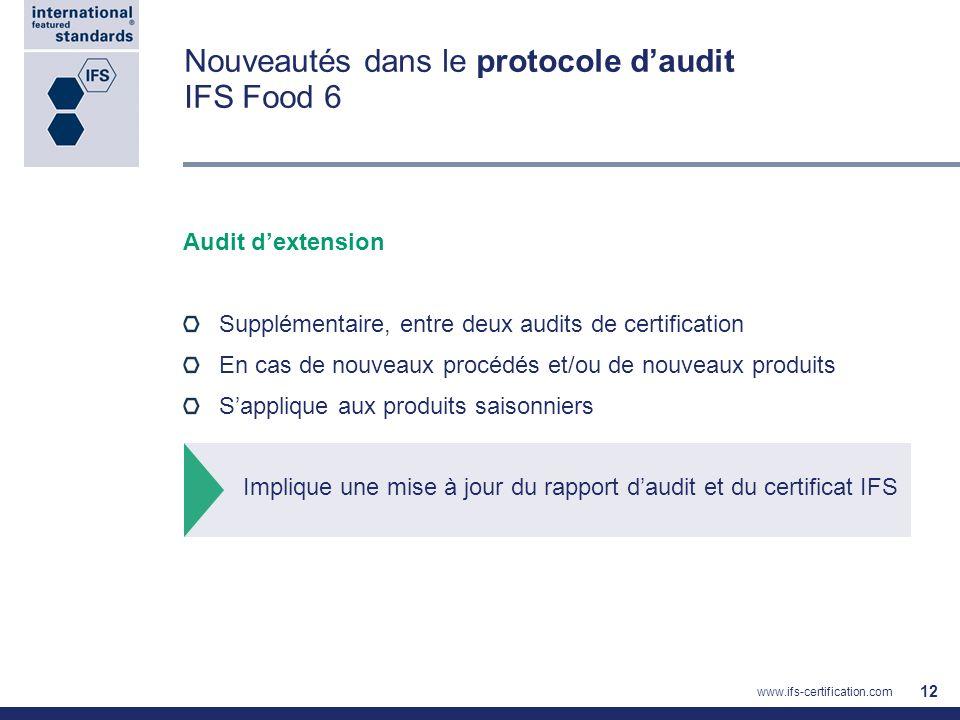 Nouveautés dans le protocole daudit IFS Food 6 Audit dextension Supplémentaire, entre deux audits de certification En cas de nouveaux procédés et/ou d
