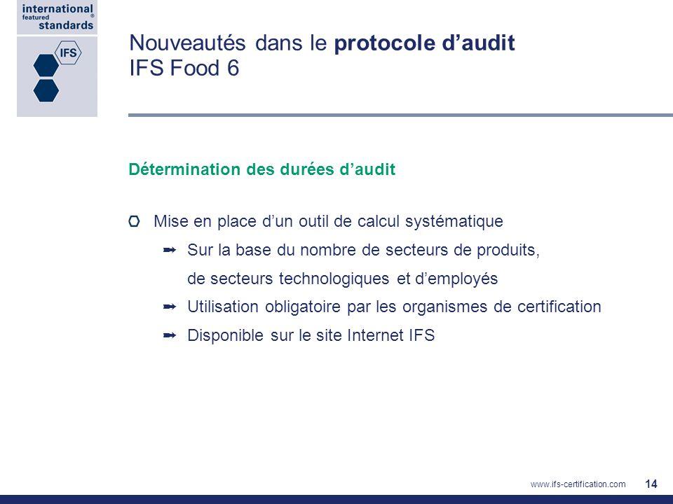 Nouveautés dans le protocole daudit IFS Food 6 Détermination des durées daudit Mise en place dun outil de calcul systématique Sur la base du nombre de