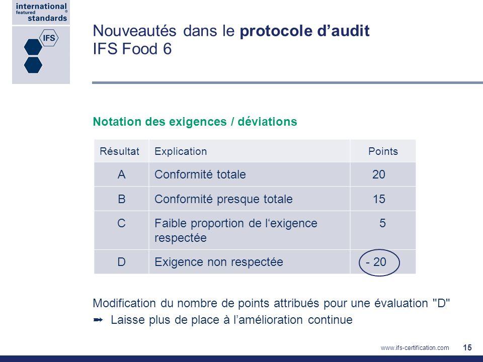 Nouveautés dans le protocole daudit IFS Food 6 Notation des exigences / déviations Modification du nombre de points attribués pour une évaluation