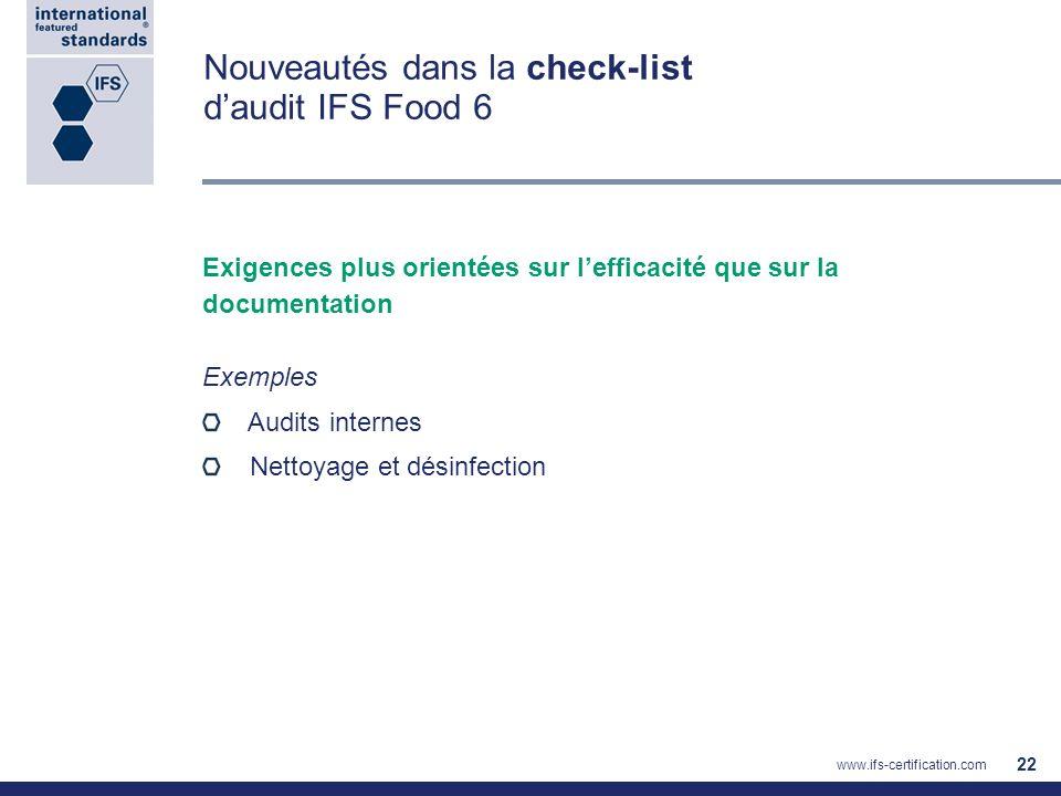 Nouveautés dans la check-list daudit IFS Food 6 Exigences plus orientées sur lefficacité que sur la documentation Exemples Audits internes Nettoyage e