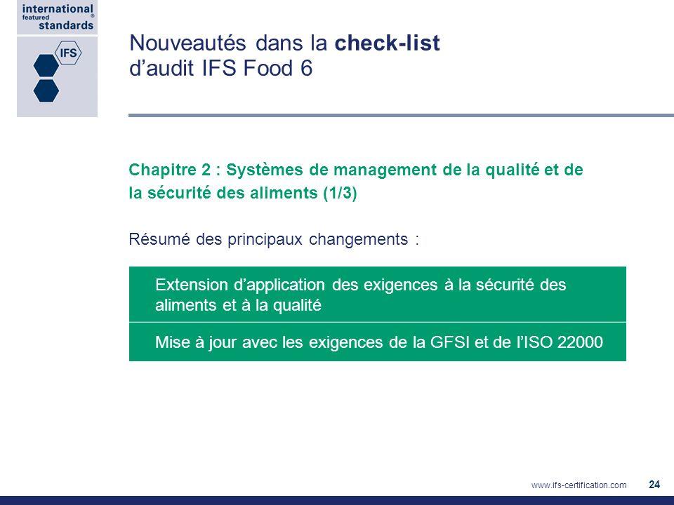 Nouveautés dans la check-list daudit IFS Food 6 Chapitre 2 : Systèmes de management de la qualité et de la sécurité des aliments (1/3) Résumé des prin