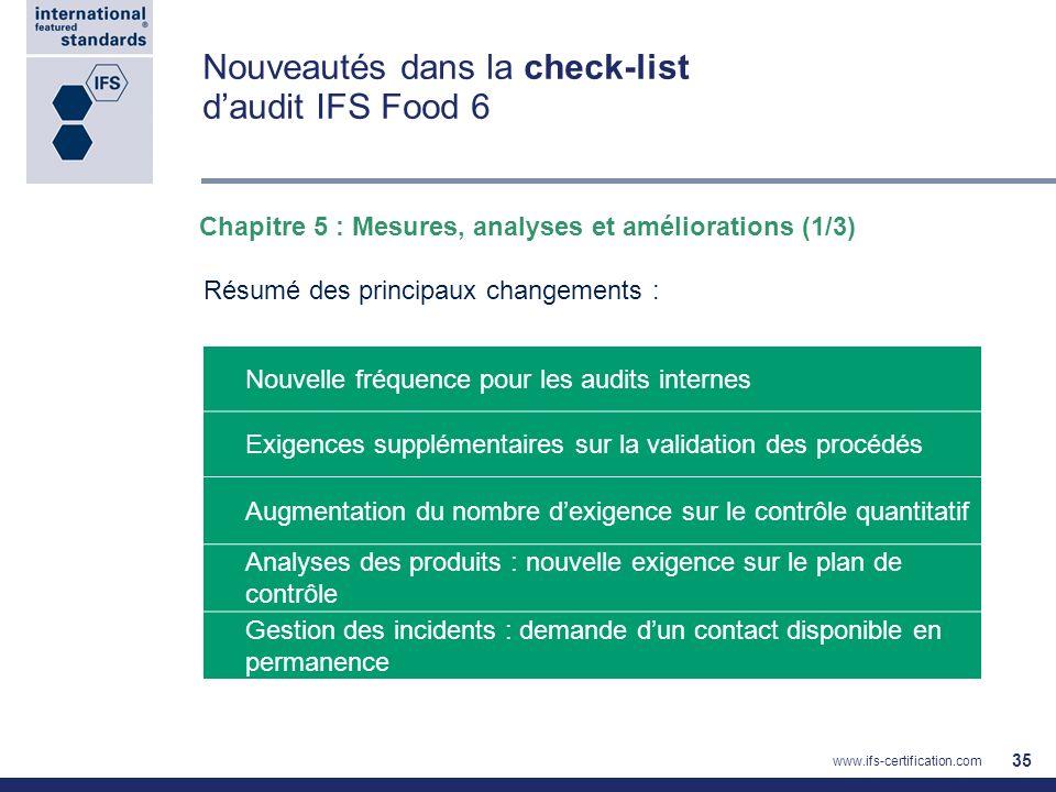 Nouveautés dans la check-list daudit IFS Food 6 35 Chapitre 5 : Mesures, analyses et améliorations (1/3) Résumé des principaux changements : Nouvelle