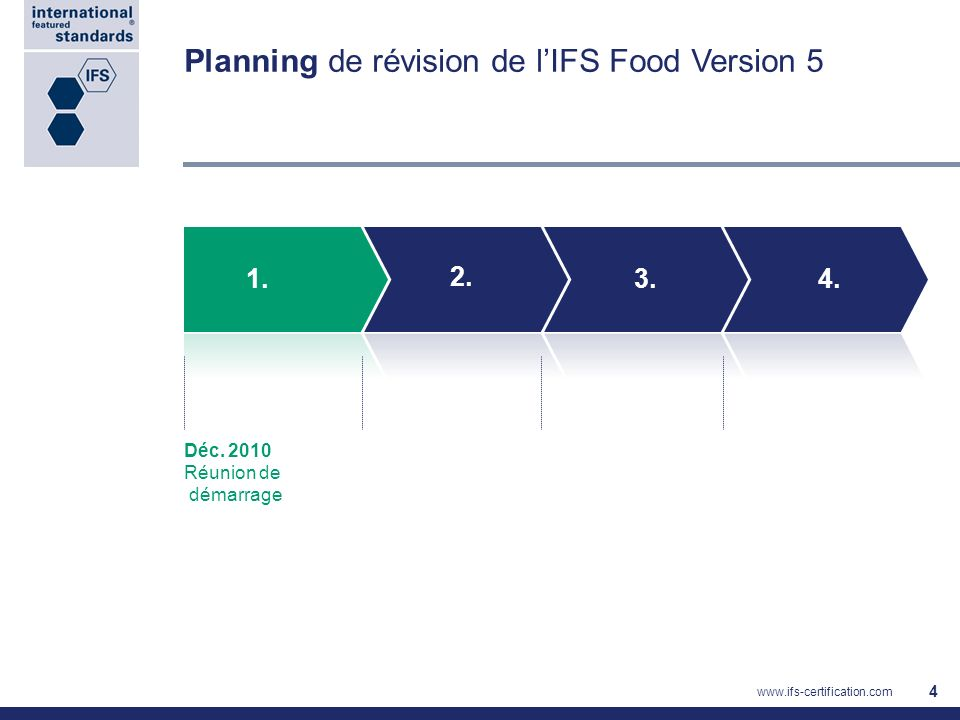 1. Planning de révision de lIFS Food Version 5 2. 3.4. 4 Déc. 2010 Réunion de démarrage www.ifs-certification.com