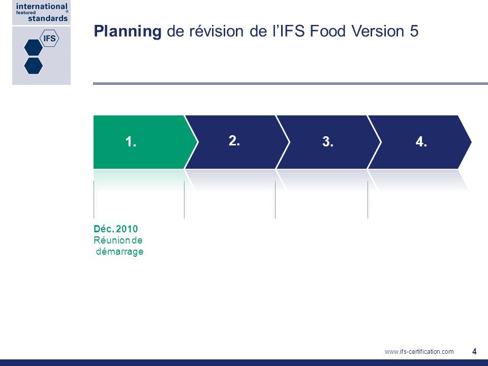 Nouveautés dans la check-list daudit IFS Food 6 Chapitre 2 : Systèmes de management de la qualité et de la sécurité des aliments (2/3) 25 Conservation des enregistrements Au minimum un an après la fin de durée de vie.