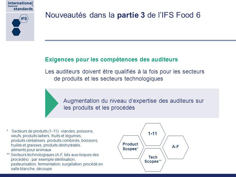 Nouveautés dans la partie 3 de lIFS Food 6 Exigences pour les compétences des auditeurs Les auditeurs doivent être qualifiés à la fois pour les secteu