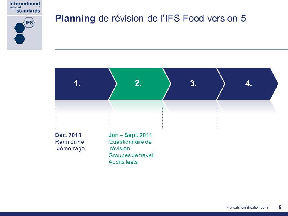 Déc. 2010 Réunion de démerrage Jan – Sept. 2011 Questionnaire de révision Groupes de travail Audits tests 1. Planning de révision de lIFS Food version