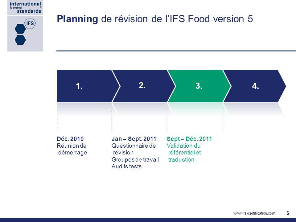 Nouveautés dans le protocole daudit IFS Food 6 AI 1.10.2012 <12 mois>12 mois = 12 mois AR 25.09.2013 AR 5.10.2014 C 25.11.2013 C 25.11.2014 C 25.11.2015 septembre novembre octobre novembreoctobrenovembre AI : Audit initial AR : Audit de renouvellement C : Certificat valable jusquà