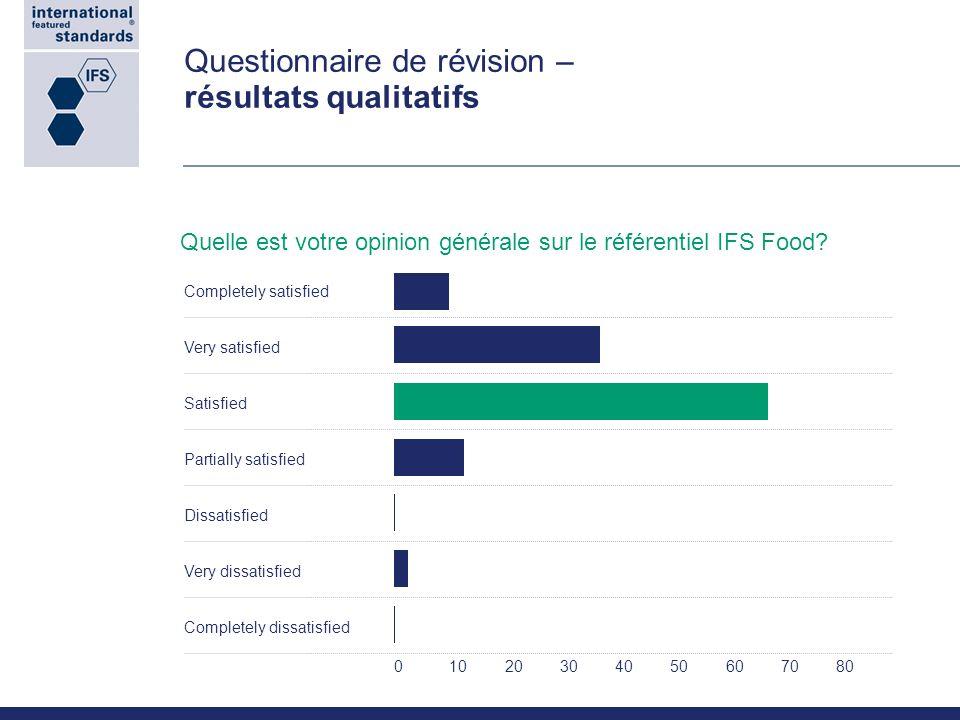 La check-list daudit (Partie 2) de la version 6 IFS Food version 6 : Les principaux changements par rapport à la version 5