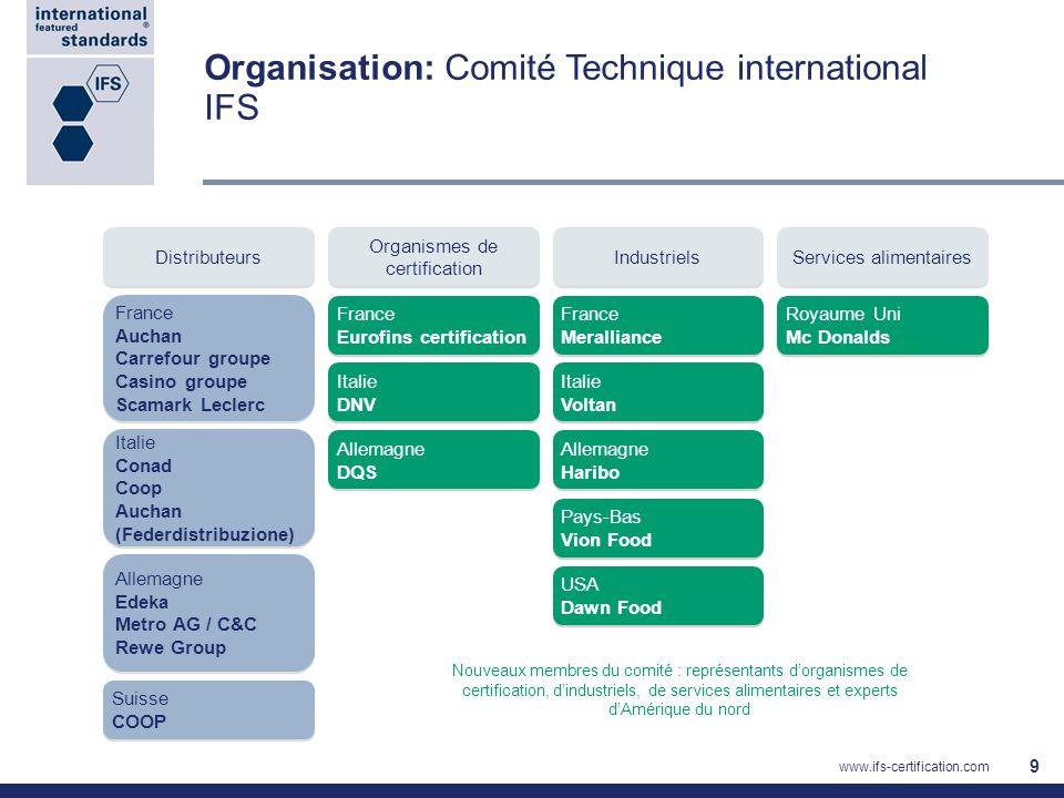 IFS Food version 6 : Les principaux changements par rapport à la version 5 Exigences pour les organismes daccréditation, de certification et pour les auditeurs (Partie 3) de la version 6