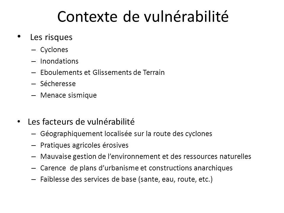 Contexte de vulnérabilité Les risques – Cyclones – Inondations – Eboulements et Glissements de Terrain – Sécheresse – Menace sismique Les facteurs de