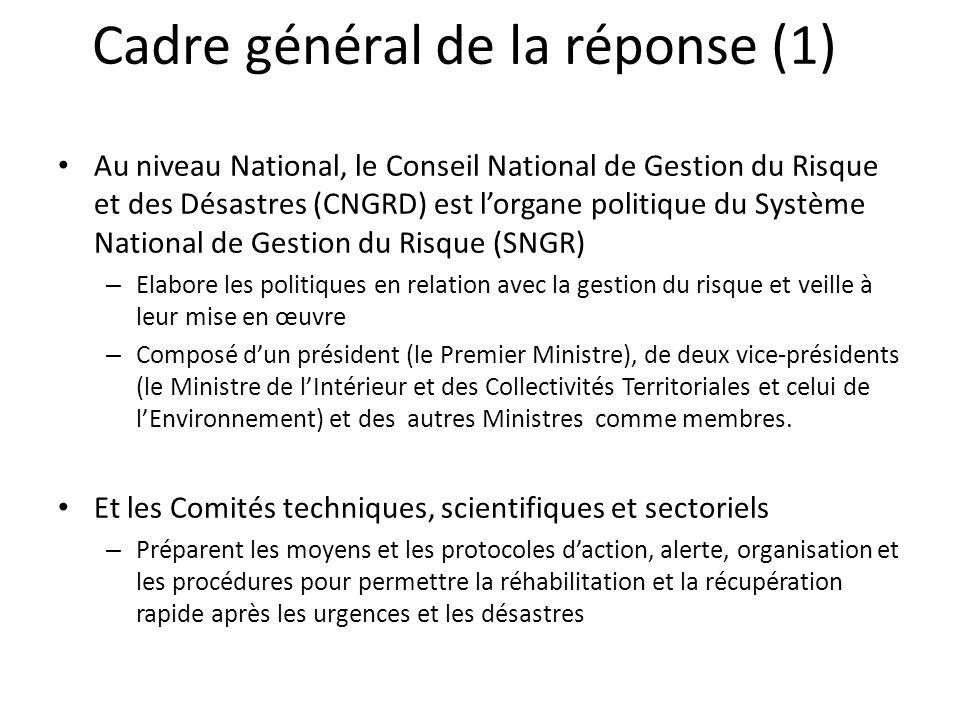 Cadre général de la réponse (1) Au niveau National, le Conseil National de Gestion du Risque et des Désastres (CNGRD) est lorgane politique du Système