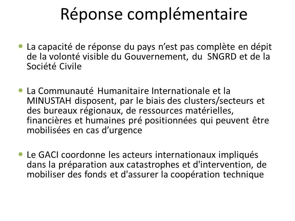 Réponse complémentaire La capacité de réponse du pays nest pas complète en dépit de la volonté visible du Gouvernement, du SNGRD et de la Société Civi