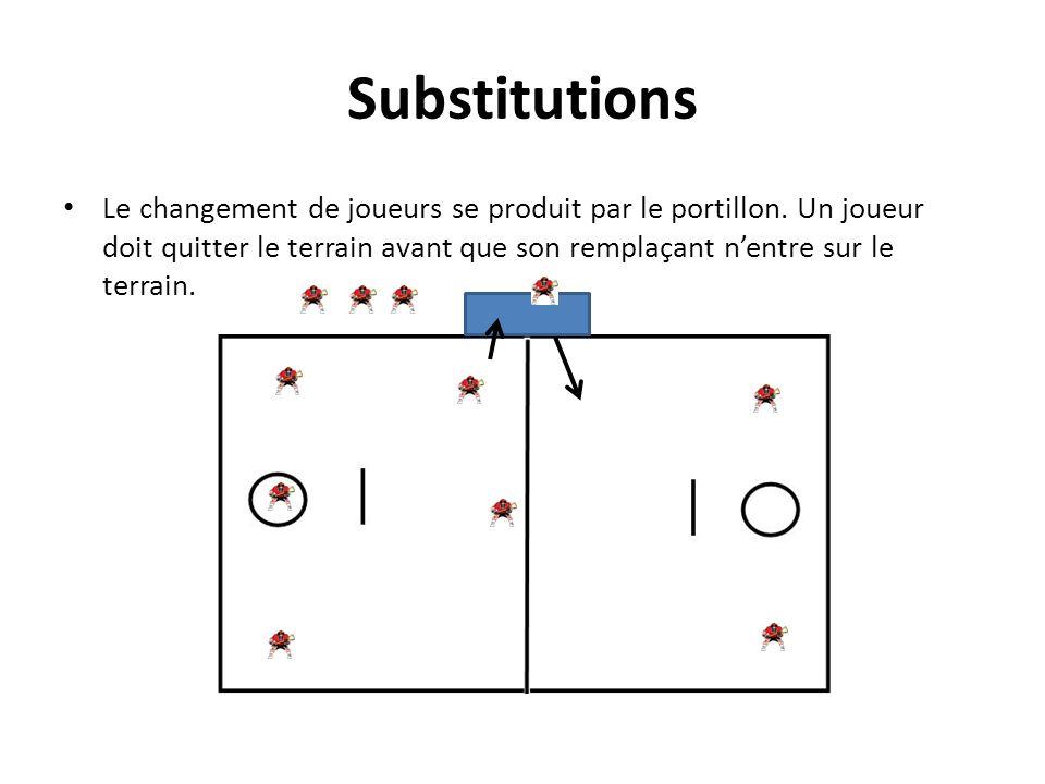 Substitutions Le changement de joueurs se produit par le portillon. Un joueur doit quitter le terrain avant que son remplaçant nentre sur le terrain.