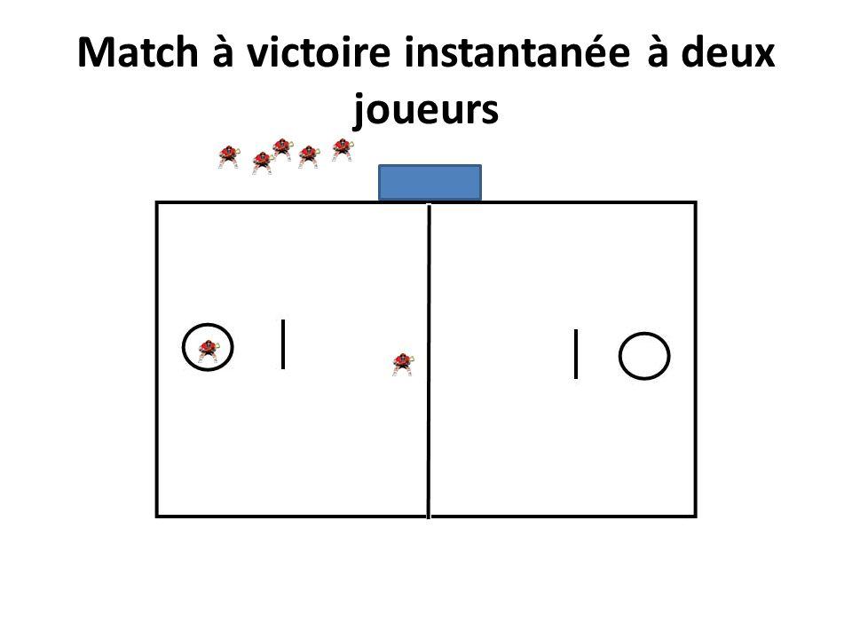 Match à victoire instantanée à deux joueurs