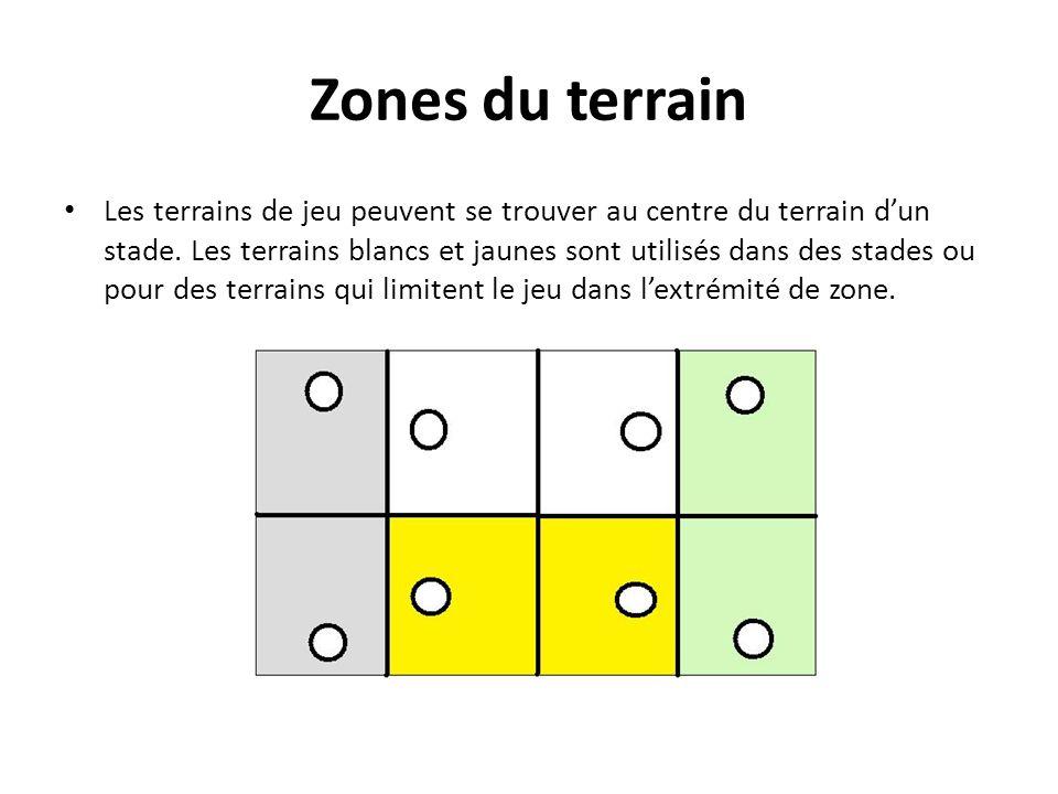 Zones du terrain Les terrains de jeu peuvent se trouver au centre du terrain dun stade. Les terrains blancs et jaunes sont utilisés dans des stades ou