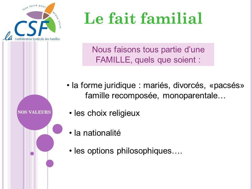 Nous faisons tous partie dune FAMILLE, quels que soient : la forme juridique : mariés, divorcés, «pacsés» famille recomposée, monoparentale… les choix
