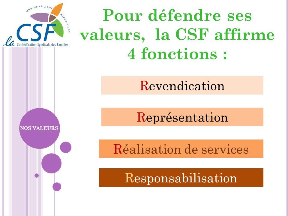 Pour défendre ses valeurs, la CSF affirme 4 fonctions : Réalisation de services Responsabilisation Revendication Représentation NOS VALEURS