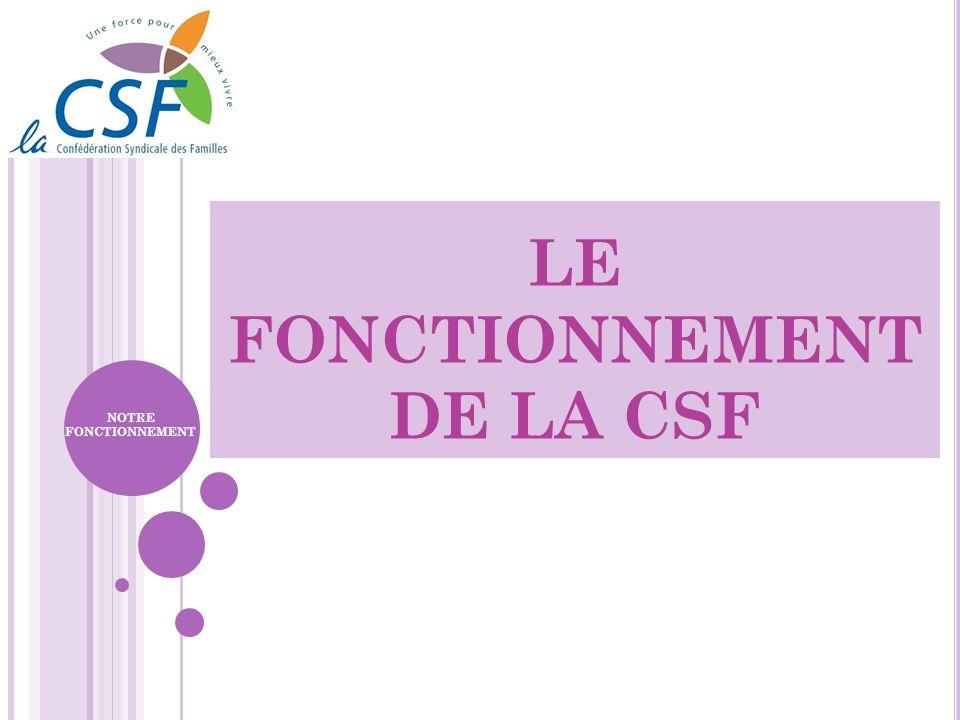 LE FONCTIONNEMENT DE LA CSF NOTRE FONCTIONNEMENT