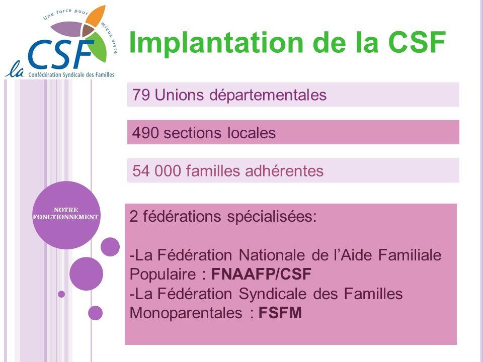 54 000 familles adhérentes 490 sections locales 79 Unions départementales NOTRE FONCTIONNEMENT 2 fédérations spécialisées: -La Fédération Nationale de