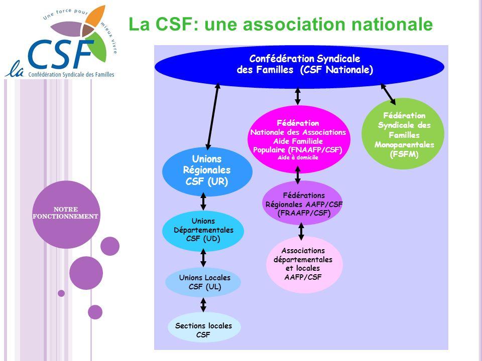 NOTRE FONCTIONNEMENT Unions Locales CSF (UL) Unions Départementales CSF (UD) Unions Régionales CSF (UR) Fédération Nationale des Associations Aide Fam